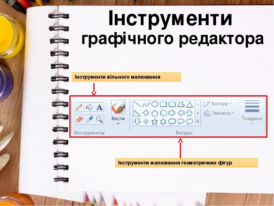 Інструменти графічного редактора Інструменти вільного малювання Інструменти малювання геометричних фігур