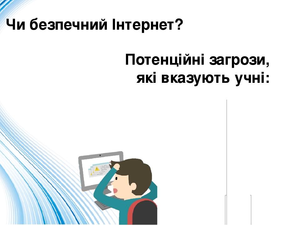 Чи безпечний Інтернет? Потенційні загрози, які вказують учні:
