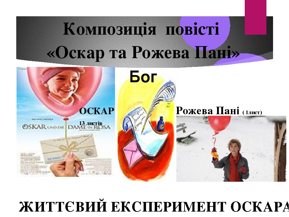 Бог ОСКАР Рожева Пані ( 1лист) 13 листів ЖИТТЄВИЙ ЕКСПЕРИМЕНТ ОСКАРА Композиція повісті «Оскар та Рожева Пані»