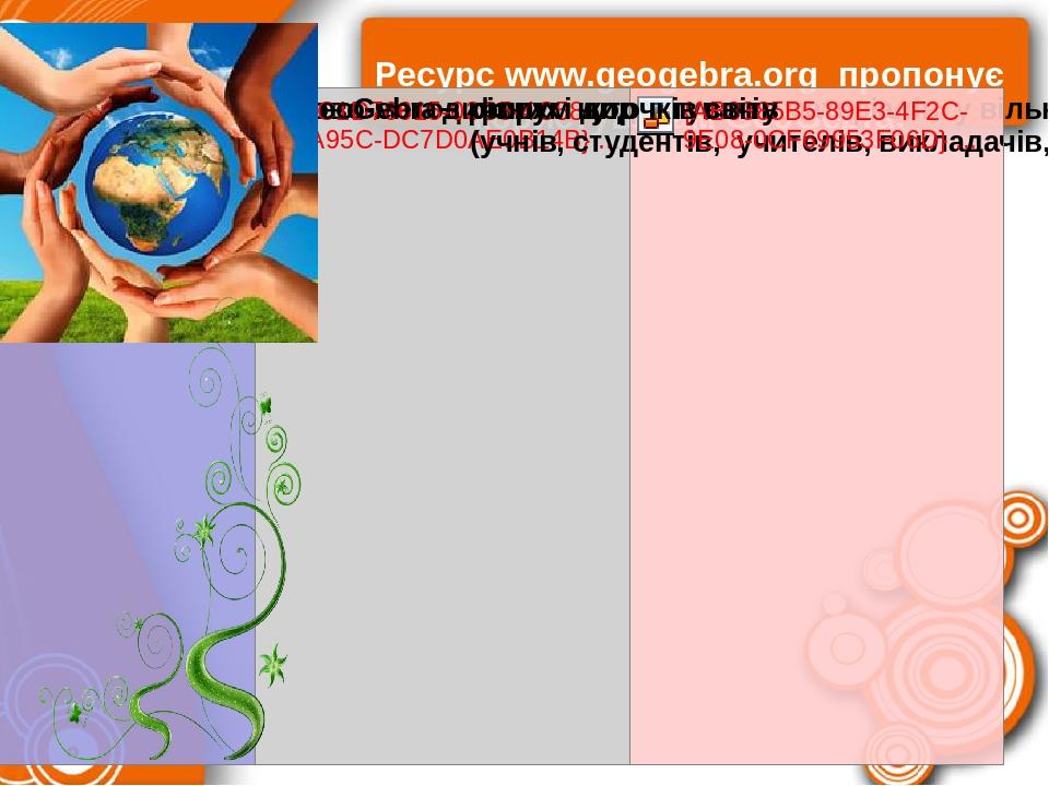 Ресурс www.geogebra.org пропонує користувачам GeoGebra: