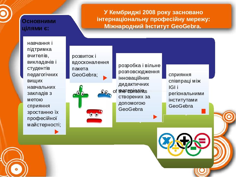 У Кембриджі 2008 року засновано інтернаціональну професійну мережу: Міжнародний Інститут GeoGebra. Основними цілями є: навчання і підтримка вчителі...
