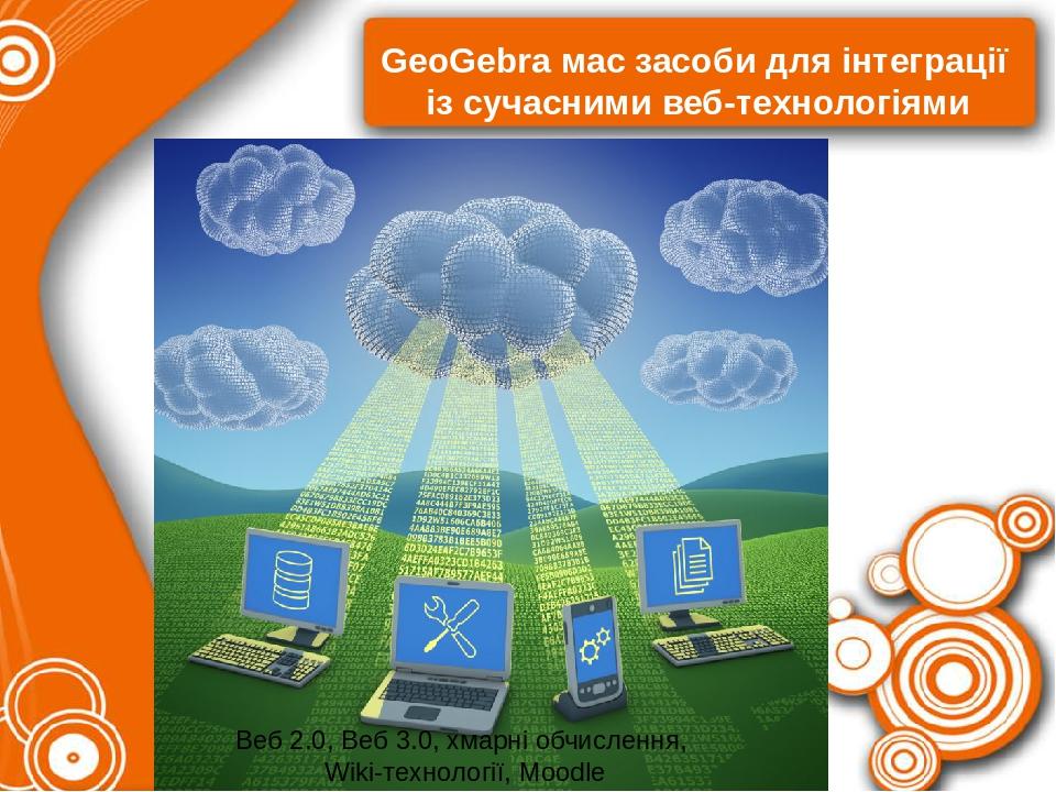 GeoGebra мас засоби для інтеграції із сучасними веб-технологіями Веб 2.0, Веб 3.0, хмарні обчислення, Wiki-технології, Moodle