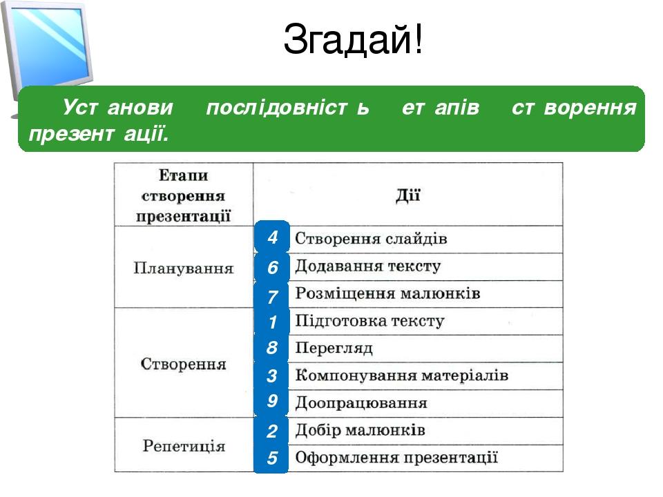 Згадай! Установи послідовність етапів створення презентації. 1 2 3 4 5 6 7 8 9