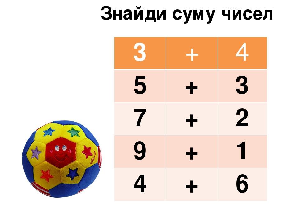 Знайди суму чисел 3 + 4 5 + 3 7 + 2 9 + 1 4 + 6