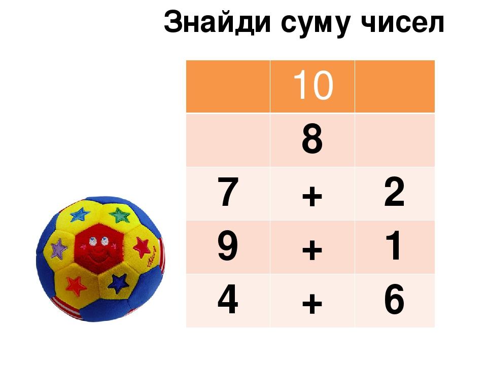 Знайди суму чисел 10 8 7 + 2 9 + 1 4 + 6
