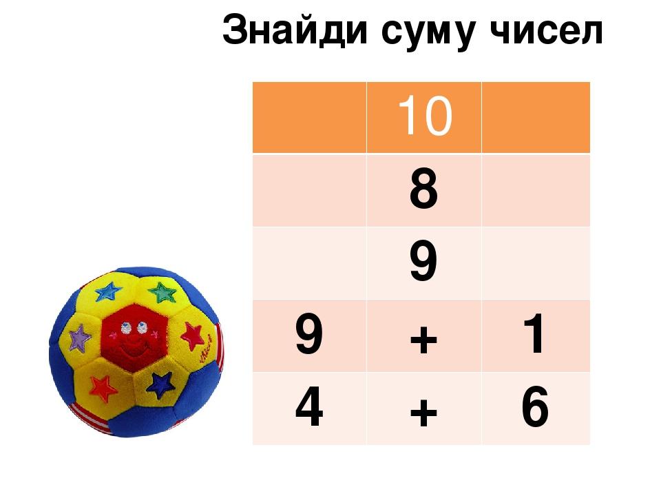 Знайди суму чисел 10 8 9 9 + 1 4 + 6