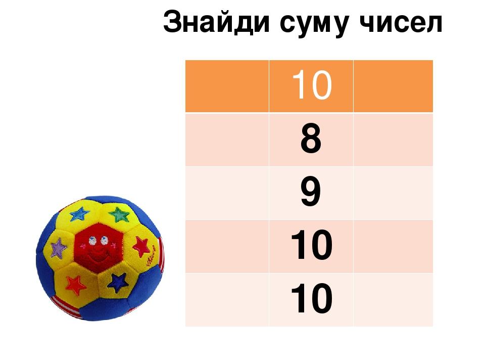 Знайди суму чисел 10 8 9 10 10