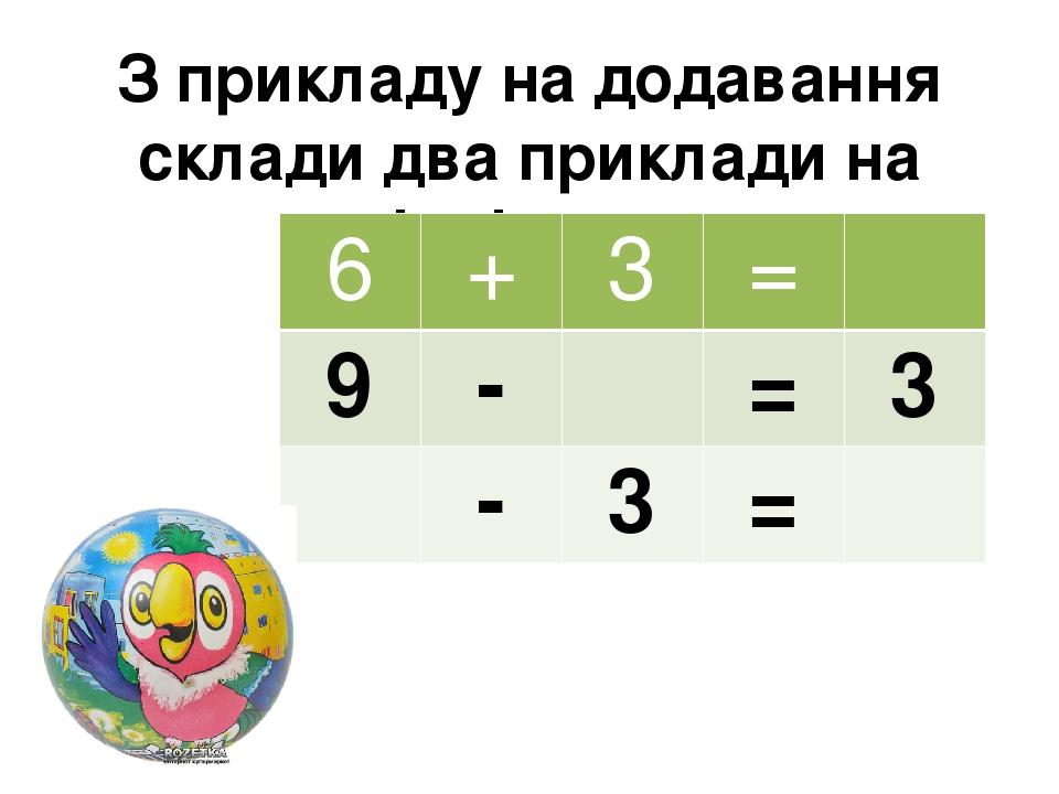 З прикладу на додавання склади два приклади на віднімання 6 + 3 = 9 - = 3 - 3 =