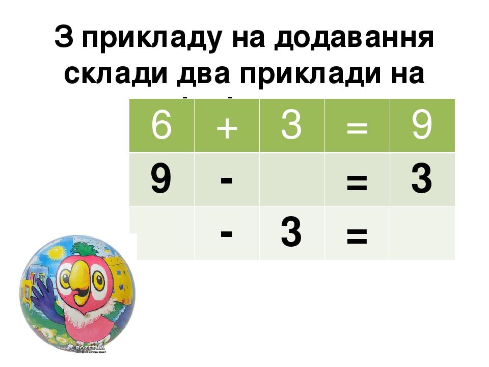 З прикладу на додавання склади два приклади на віднімання 6 + 3 = 9 9 - = 3 - 3 =