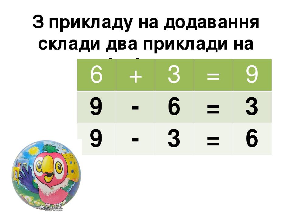 З прикладу на додавання склади два приклади на віднімання 6 + 3 = 9 9 - 6 = 3 9 - 3 = 6