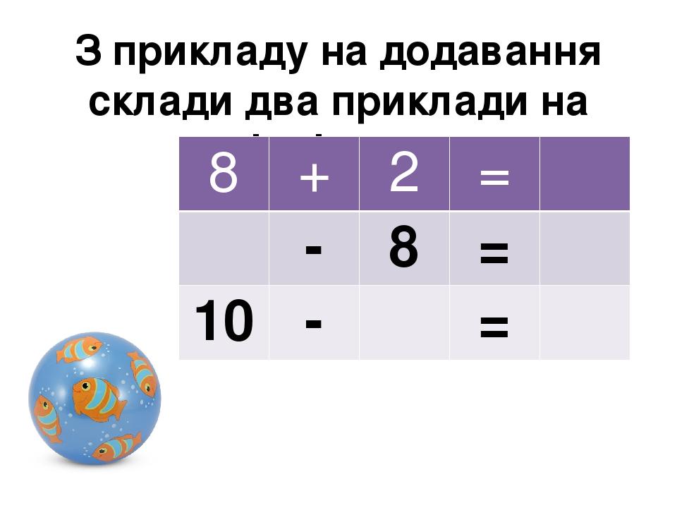 З прикладу на додавання склади два приклади на віднімання 8 + 2 = - 8 = 10 - =
