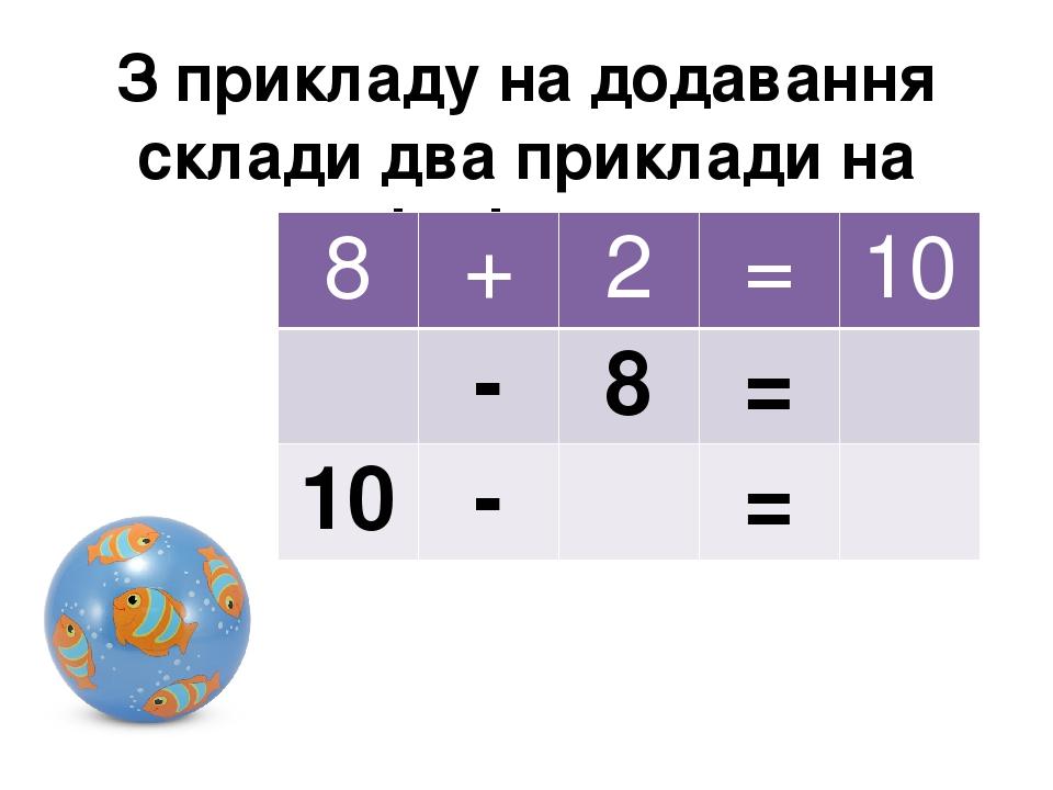 З прикладу на додавання склади два приклади на віднімання 8 + 2 = 10 - 8 = 10 - =