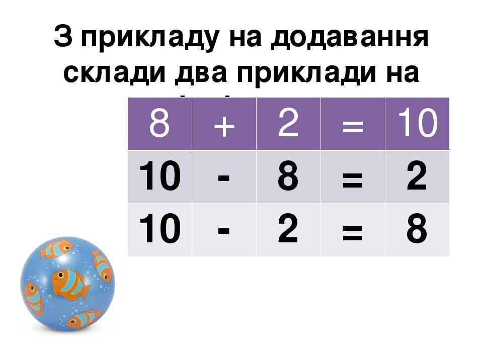 З прикладу на додавання склади два приклади на віднімання 8 + 2 = 10 10 - 8 = 2 10 - 2 = 8