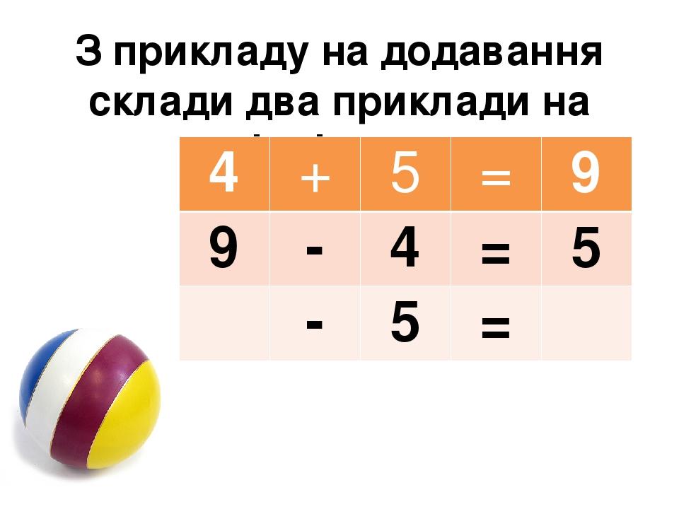 З прикладу на додавання склади два приклади на віднімання 4 + 5 = 9 9 - 4 = 5 - 5 =