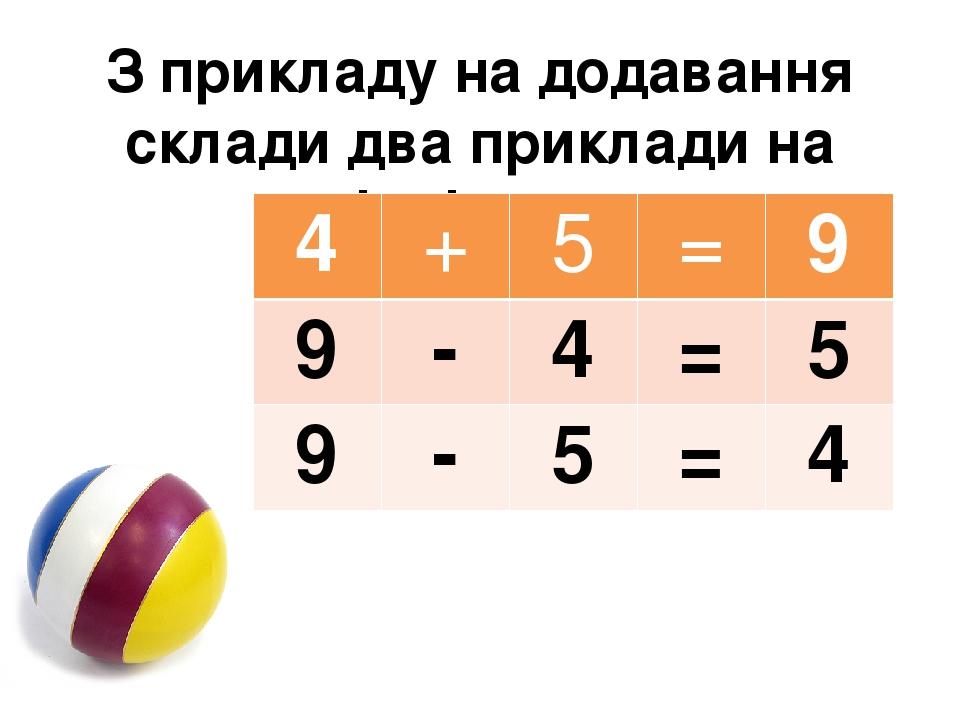З прикладу на додавання склади два приклади на віднімання 4 + 5 = 9 9 - 4 = 5 9 - 5 = 4