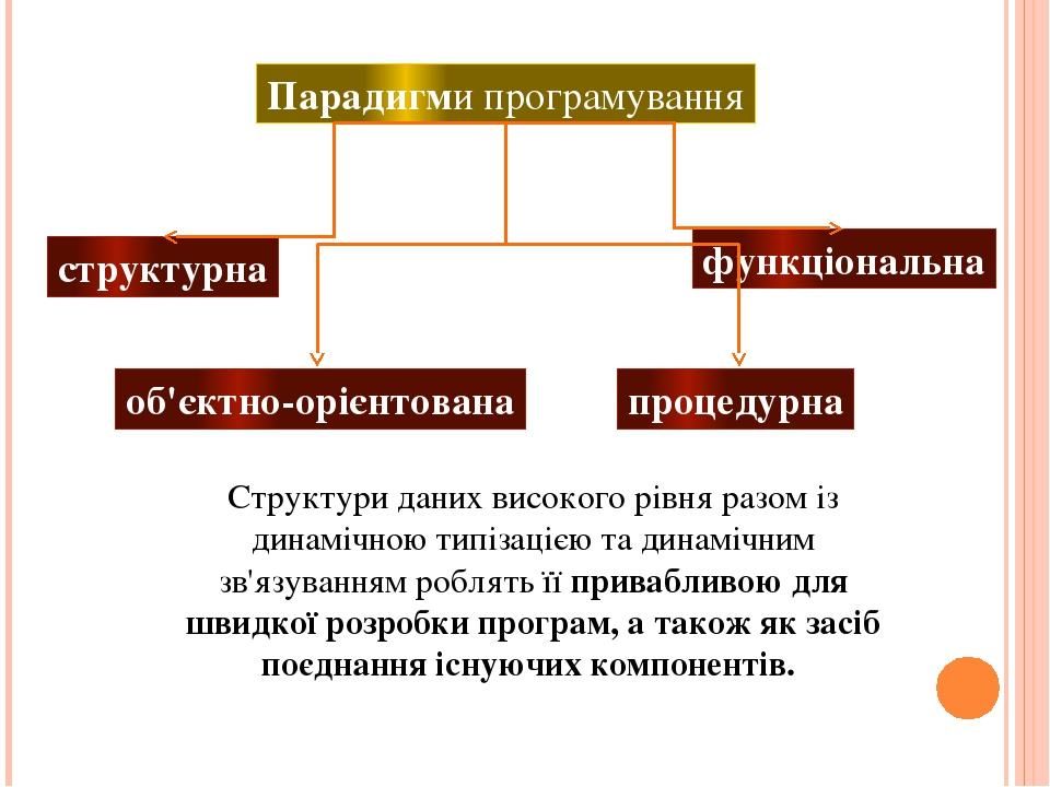 структурна об'єктно-орієнтована процедурна функціональна Парадигми програмування Структури даних високого рівня разом із динамічною типізацією та д...