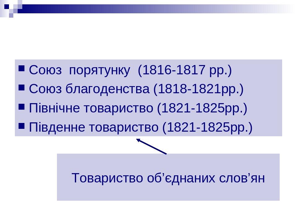 Союз порятунку (1816-1817 рр.) Союз благоденства (1818-1821рр.) Північне товариство (1821-1825рр.) Південне товариство (1821-1825рр.) Товариство об...
