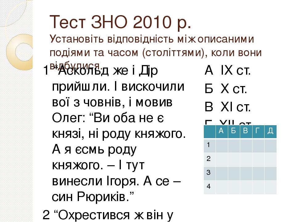 """Тест ЗНО 2010 р. Установіть відповідність між описаними подіями та часом (століттями), коли вони відбулися. 1 """"Аскольд же і Дір прийшли. І вискочил..."""
