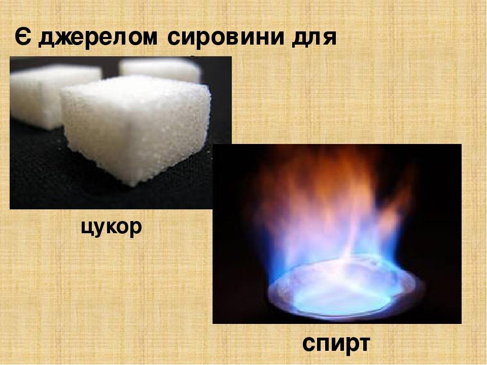 Є джерелом сировини для промисловості цукор спирт