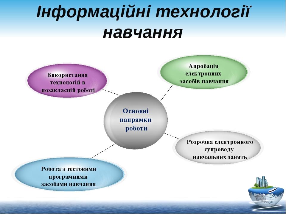 Інформаційні технології навчання Основні напрямки роботи