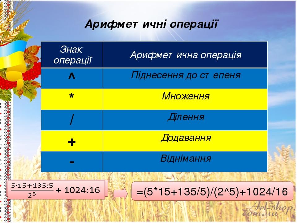 Арифметичні операції =(5*15+135/5)/(2^5)+1024/16 Знак операції Арифметична операція ^ Піднесення до степеня * Множення / Ділення + Додавання - Відн...