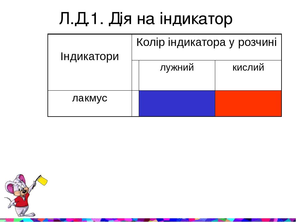 Л.Д.1. Дія на індикатор Індикатори Колір індикатора у розчині лужний кислий лакмус