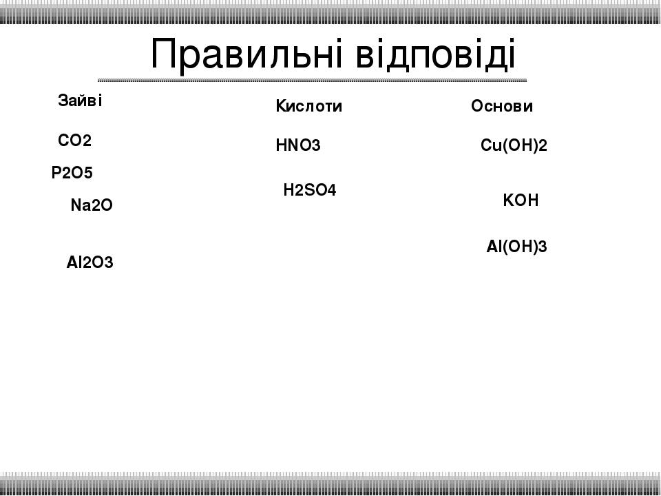 Правильні відповіді Зайві CO2 P2O5 Na2O Al2O3 Кислоти НNO3 H2SO4 Основи Сu(OH)2 KOH Al(OH)3