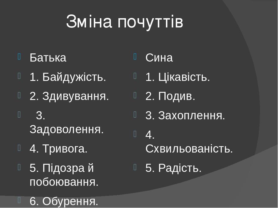 Зміна почуттів Батька 1. Байдужість. 2. Здивування. 3. Задоволення. 4. Тривога. 5. Підозра й побоювання. 6. Обурення. 7. Нерозуміння. Сина 1. Цікав...