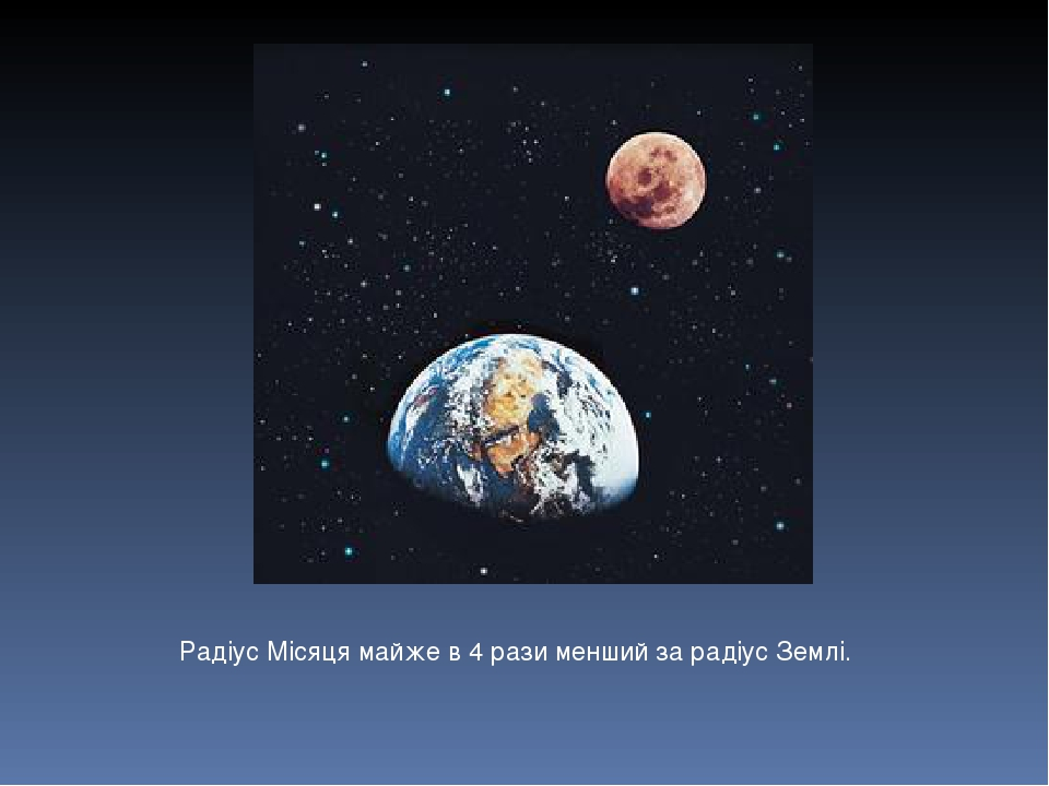 Радіус Місяця майже в 4 рази менший за радіус Землі.