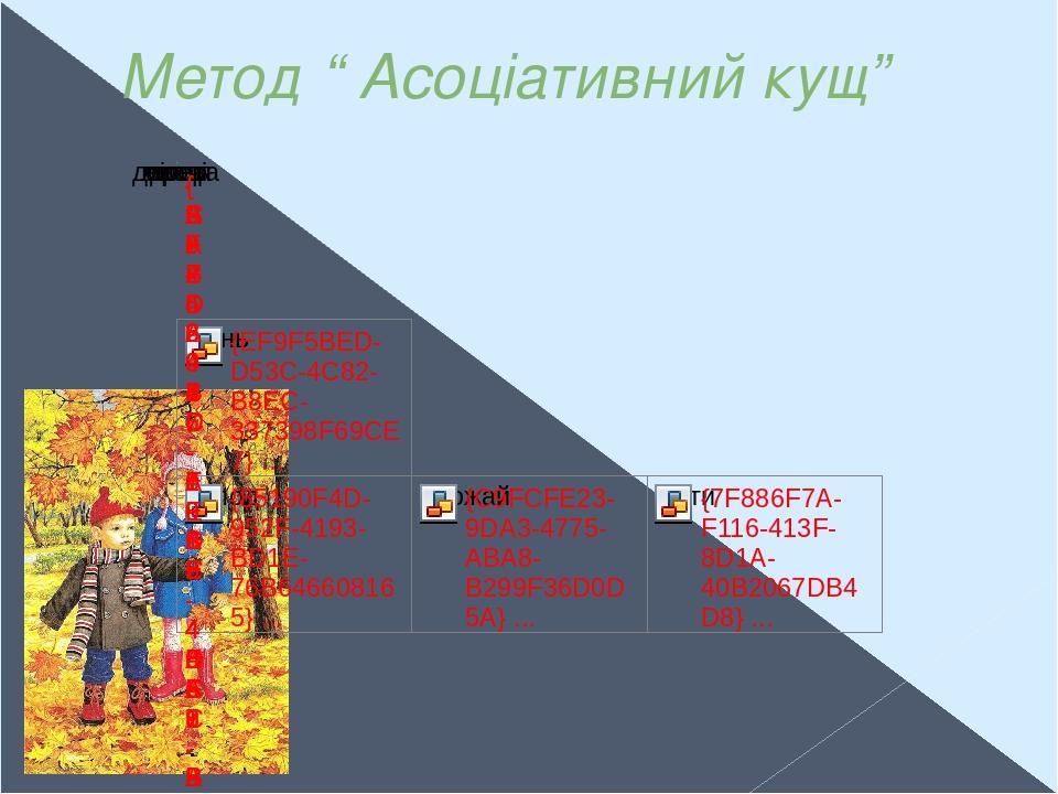 """Метод """" Асоціативний кущ"""""""