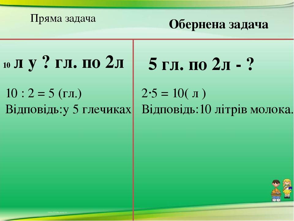 Пряма задача Обернена задача л у ? гл. по 2л 10 : 2 = 5 (гл.) Відповідь:у 5 глечиках 25 = 10( л ) Відповідь:10 літрів молока. 5 гл. по 2л - ?