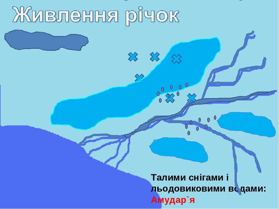 Талими снігами і льодовиковими водами: Амудар`я