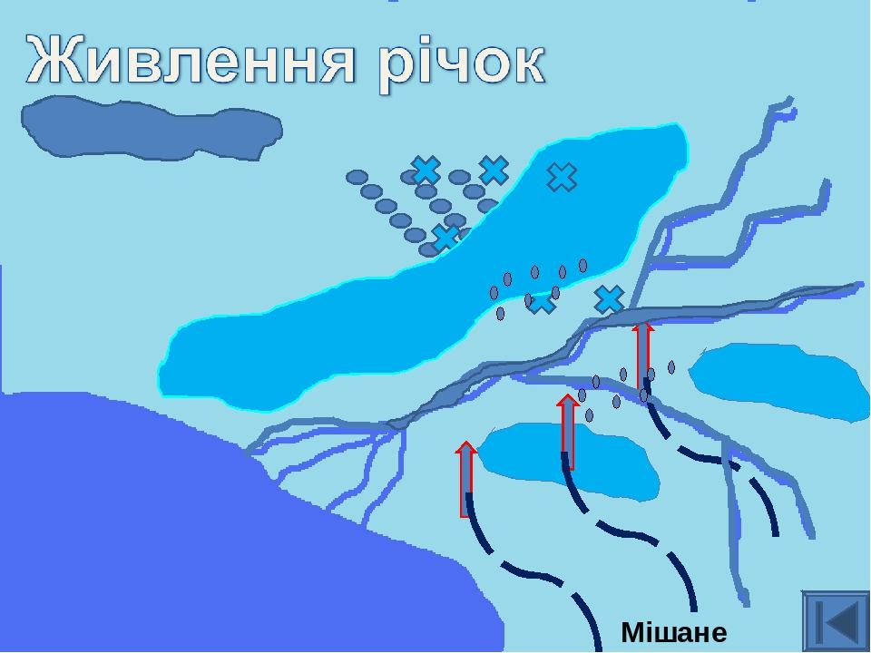 Мішане