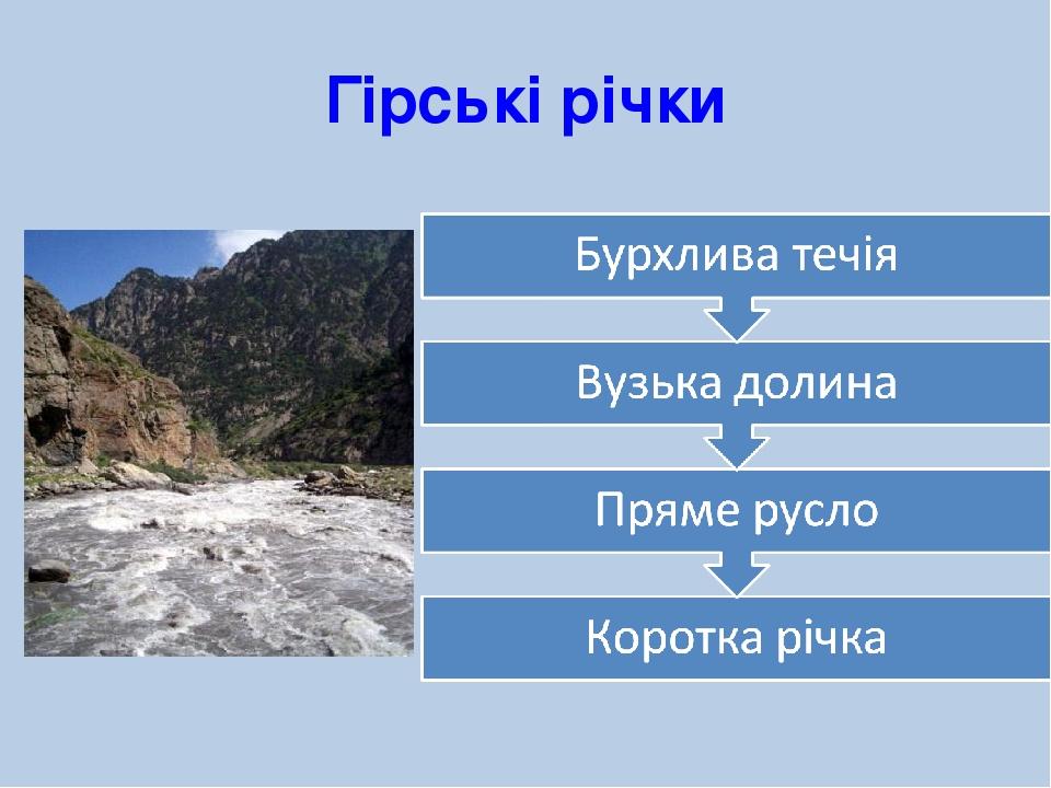 Гірські річки