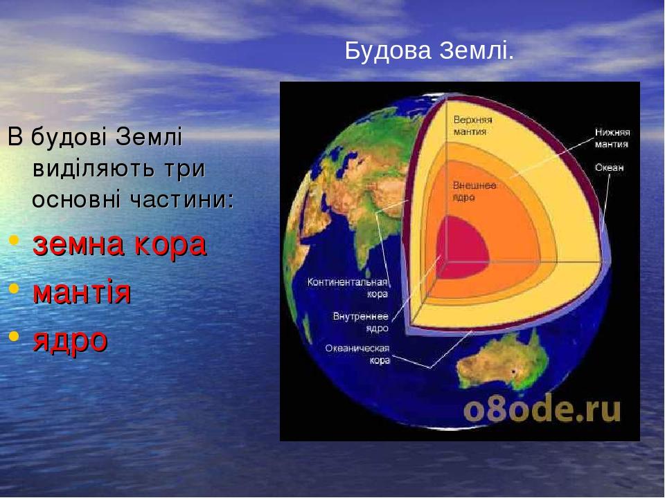 В будові Землі виділяють три основні частини: земна кора мантія ядро Будова Землі.