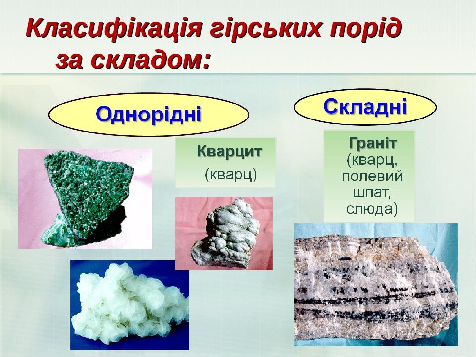 Класифікація гірських порід за складом: