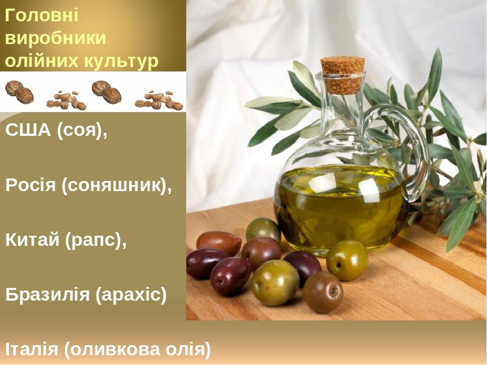 США (соя), Росія (соняшник), Китай (рапс), Бразилія (арахіс) Італія (оливкова олія)