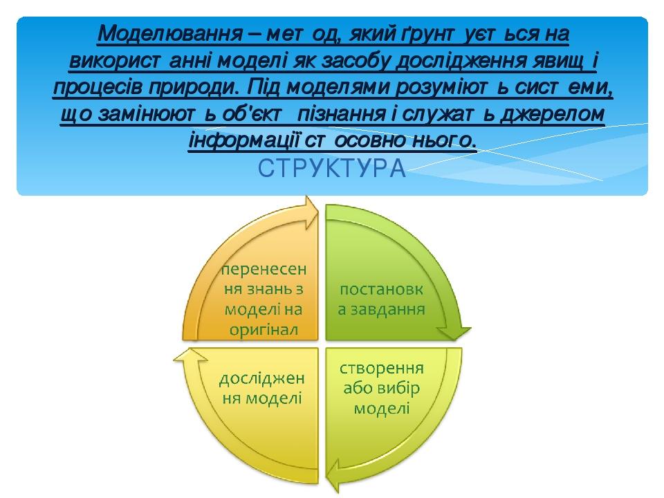 Моделювання – метод, який ґрунтується на використанні моделі як засобу дослідження явищ і процесів природи. Під моделями розуміють системи, що замі...