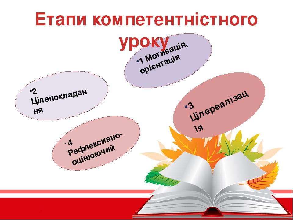 2 Цілепокладання 1 Мотивація, орієнтація 3 Цілереалізація Етапи компетентністного уроку 4 Рефлексивно- оцінюючий