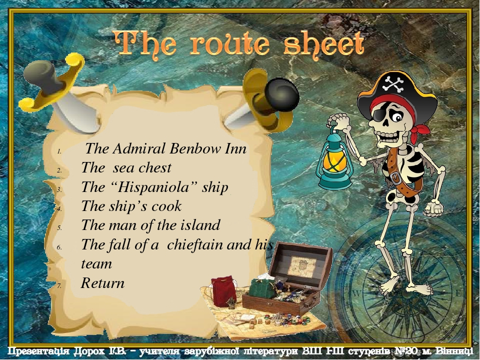 "The Admiral Benbow Inn The sea chest The ""Hispaniola"" ship The ship's cook The man of the island The fall of a chieftain and his team Return"