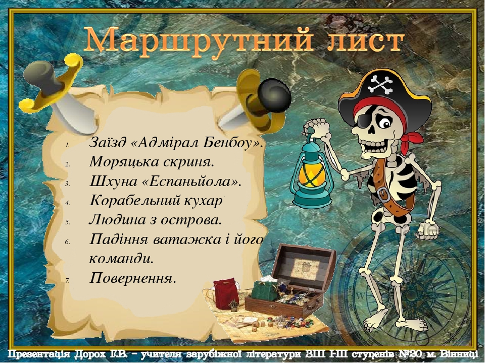 Заїзд «Адмірал Бенбоу». Моряцька скриня. Шхуна «Еспаньйола». Корабельний кухар Людина з острова. Падіння ватажка і його команди. Повернення.