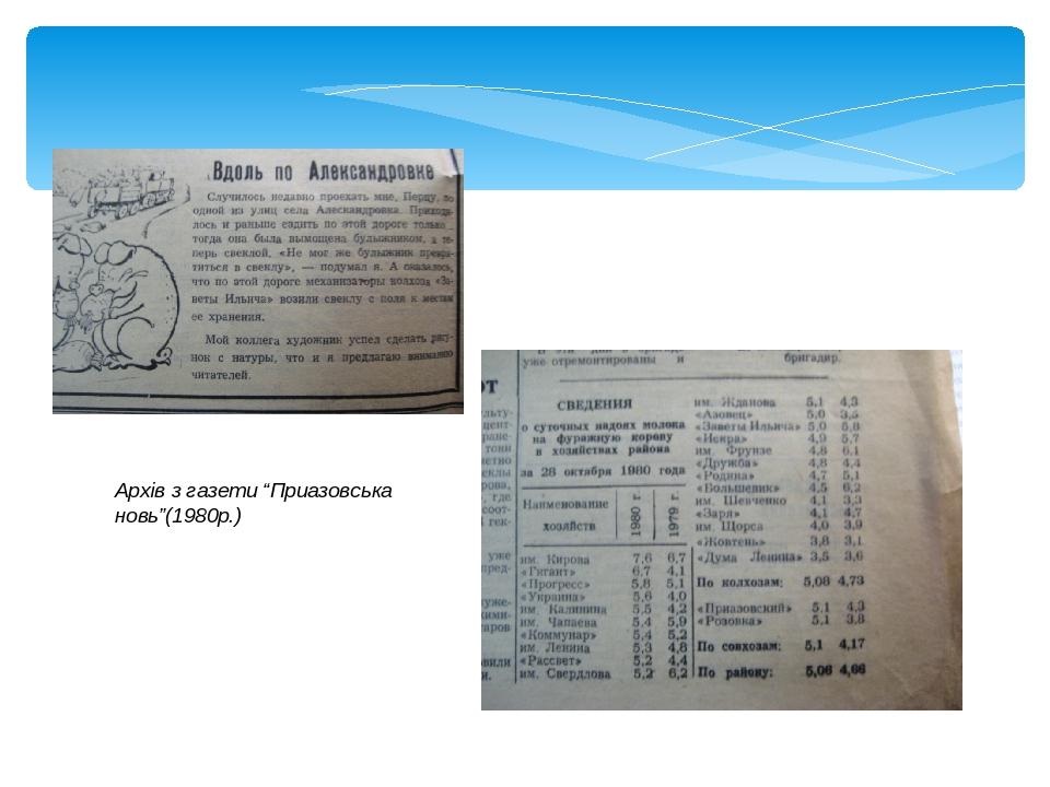 """Архів з газети """"Приазовська новь""""(1980р.)"""