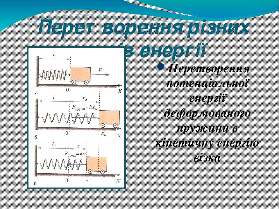 Перетворення різних видів енергії Перетворення потенціальної енергії деформованого пружини в кінетичну енергію візка