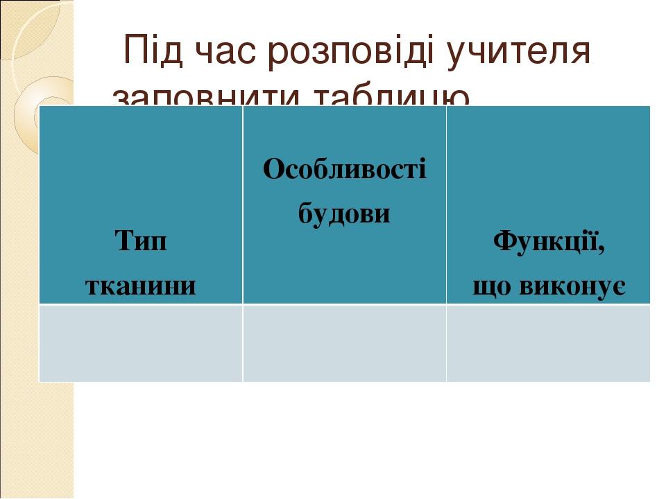 Під час розповіді учителя заповнити таблицю Тип тканини Особливості будови Функції, що виконує