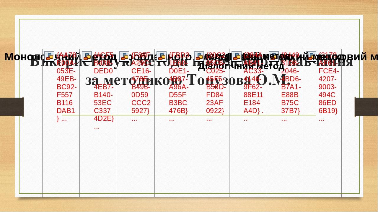 Використовую методи проблемного навчання за методикою Топузова О.М.