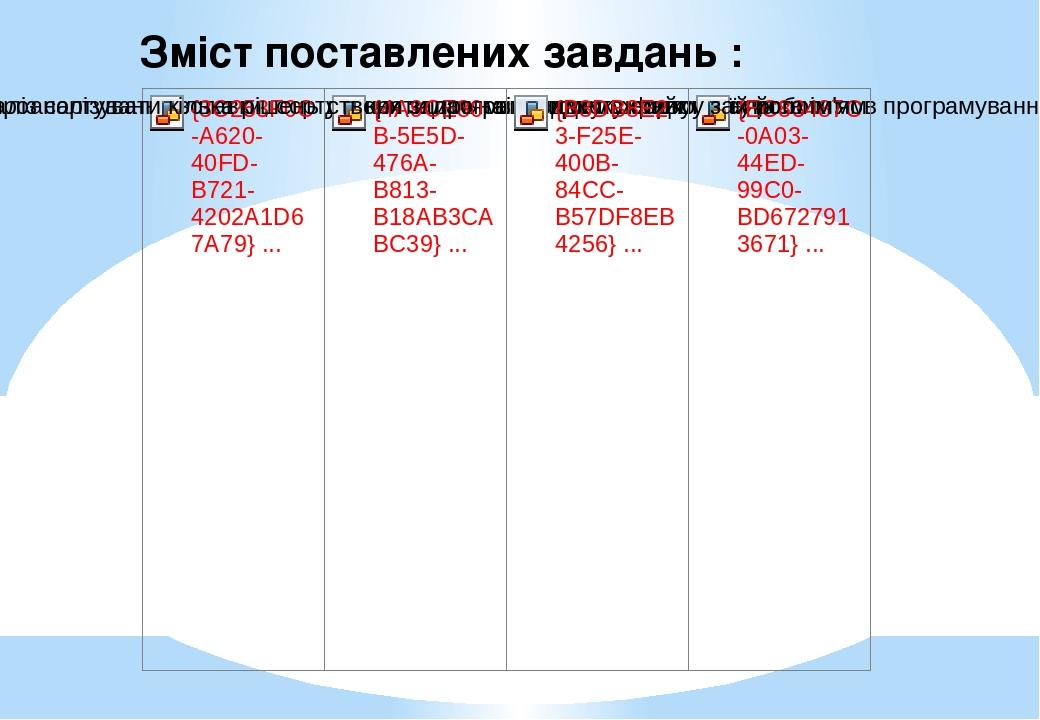Зміст поставлених завдань :
