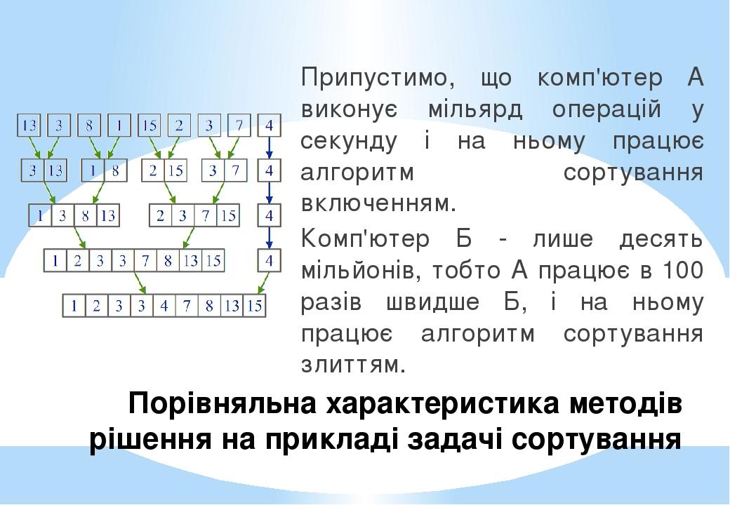 Порівняльна характеристика методів рішення на прикладі задачі сортування Припустимо, що комп'ютер А виконує мільярд операцій у секунду і на ньому п...