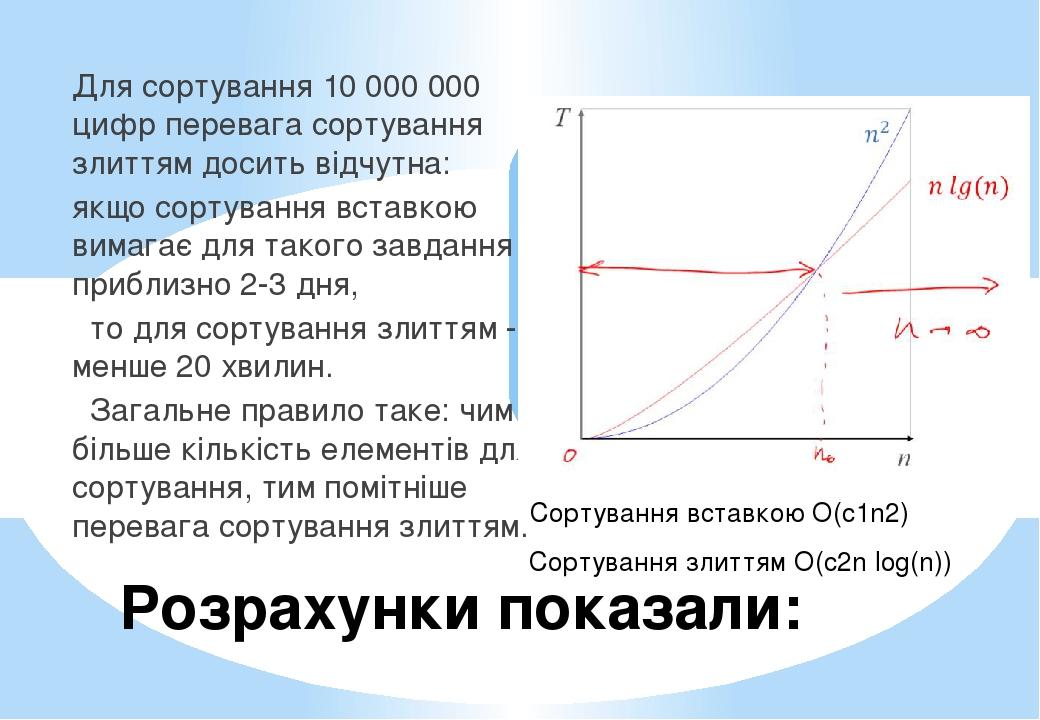 Для сортування 10 000 000 цифр перевага сортування злиттям досить відчутна: якщо сортування вставкою вимагає для такого завдання приблизно 2-3 дня,...
