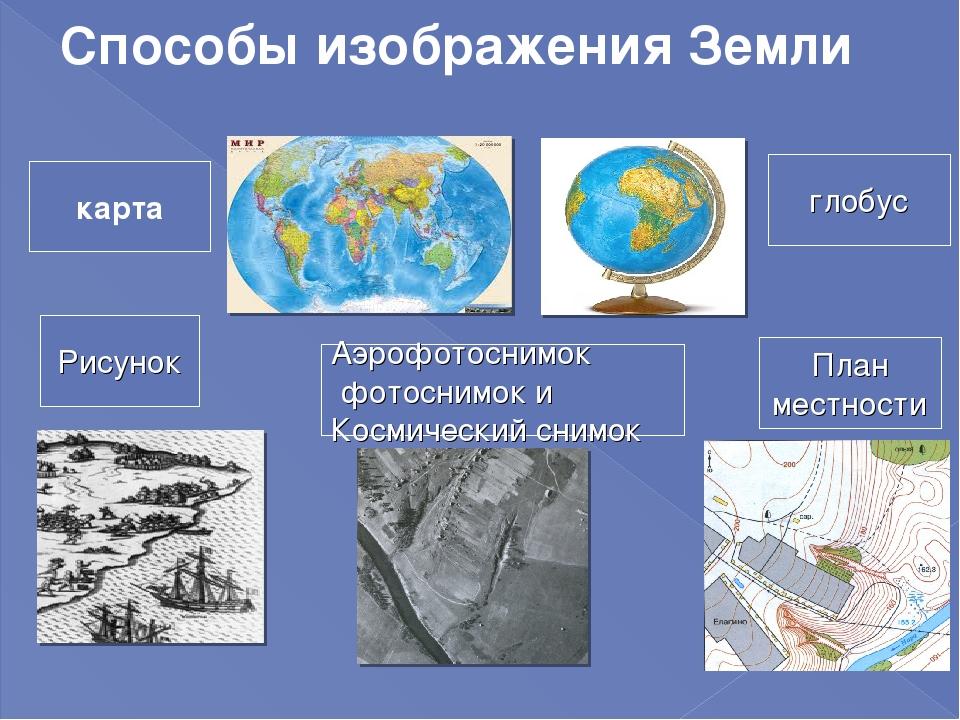 Рисунок Аэрофотоснимок фотоснимок и Космический снимок карта План местности глобус Способы изображения Земли