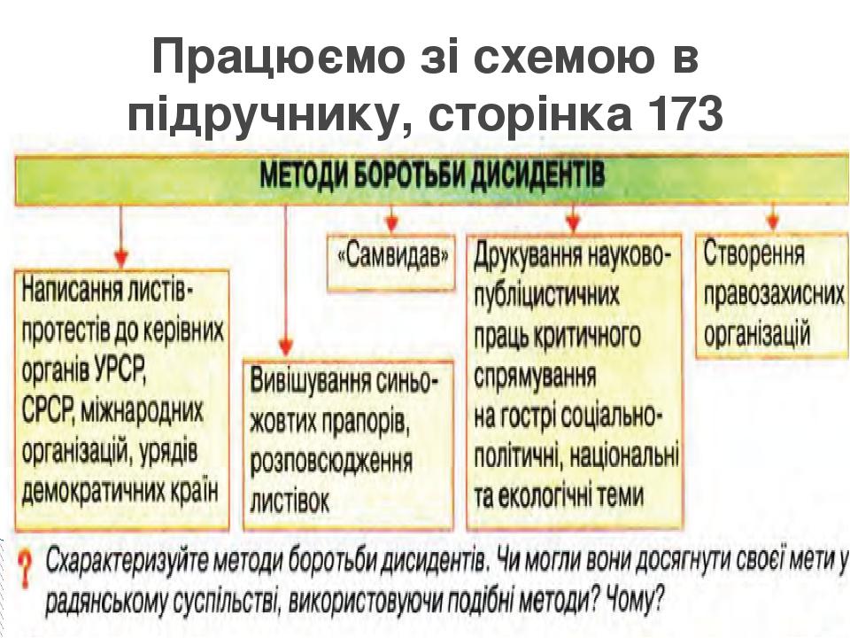 Працюємо зі схемою в підручнику, сторінка 173